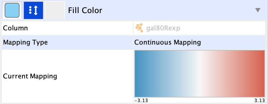 Basic Data Visualization on
