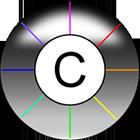 cytoscape