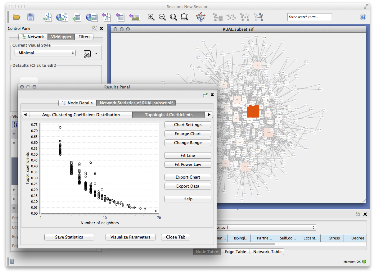 Cytoscape An Open Source Platform For Complex Network Analysis And Diagram Small Office Networkanalyzer