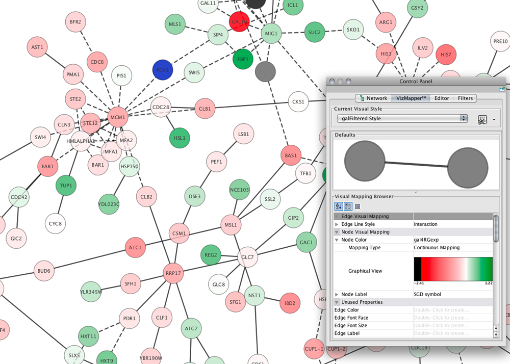 cytoscape  an open source platform for complex network analysis    visual mapping