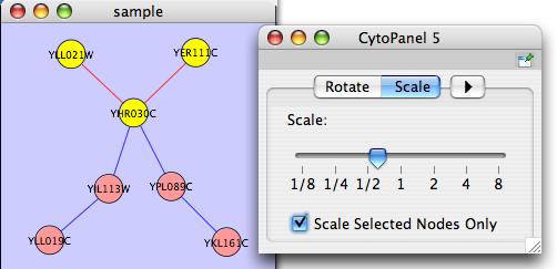Cytoscape User Manual